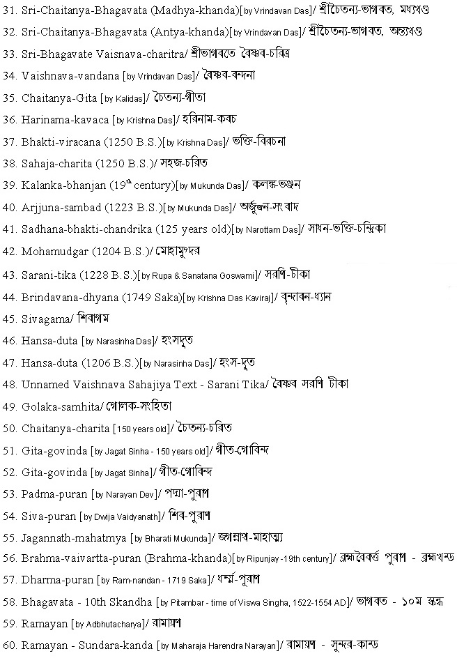 Catalogue of Bengali Manuscripts